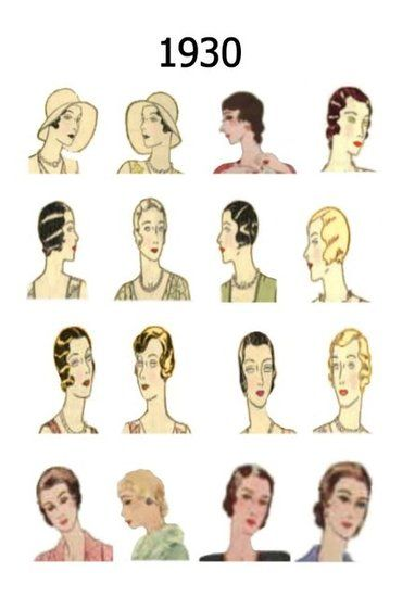1930s Hairstyles 1930s Fashion Hair 1930s Hair Long Hair Styles