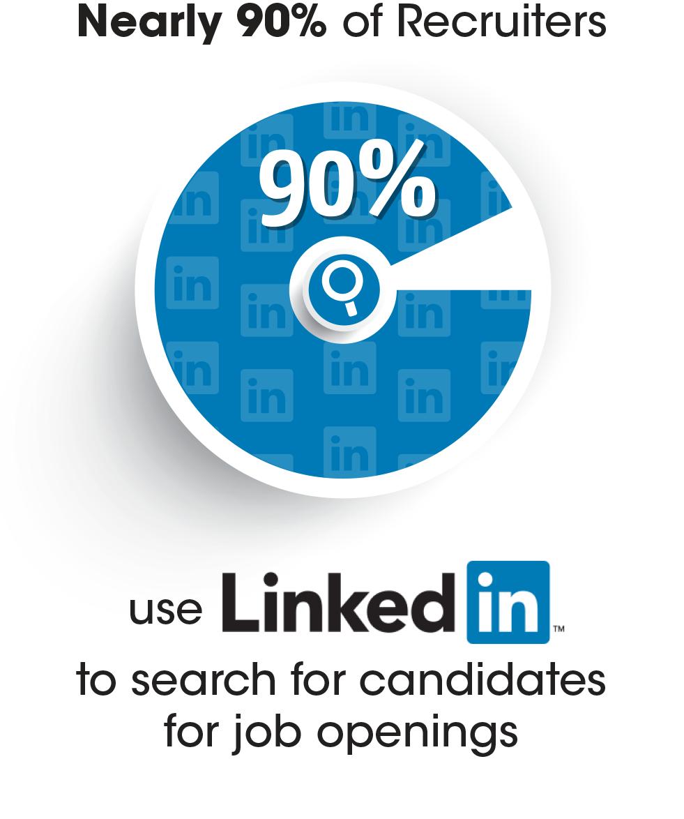 resume resumewriting resumeservices Linkedin