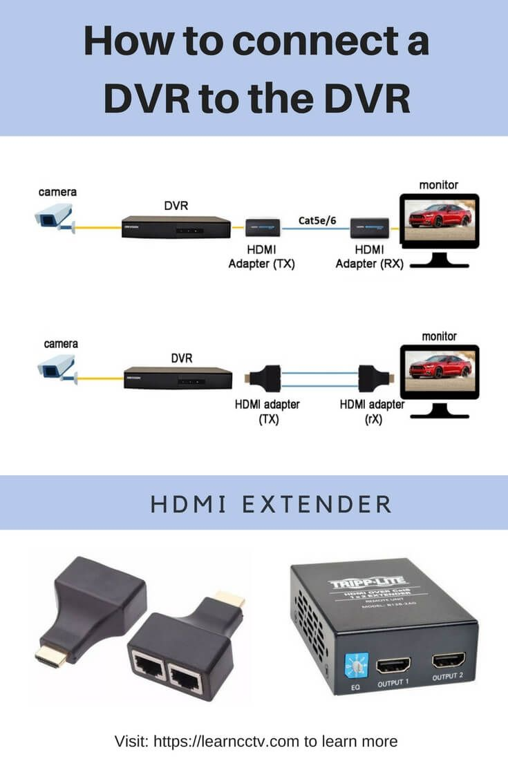 How To Connect A Dvr Tv Using Hdmi Extender Learn Cctv Blog Wiring Diagram Posts Pinterest Learning Tvs And Connection