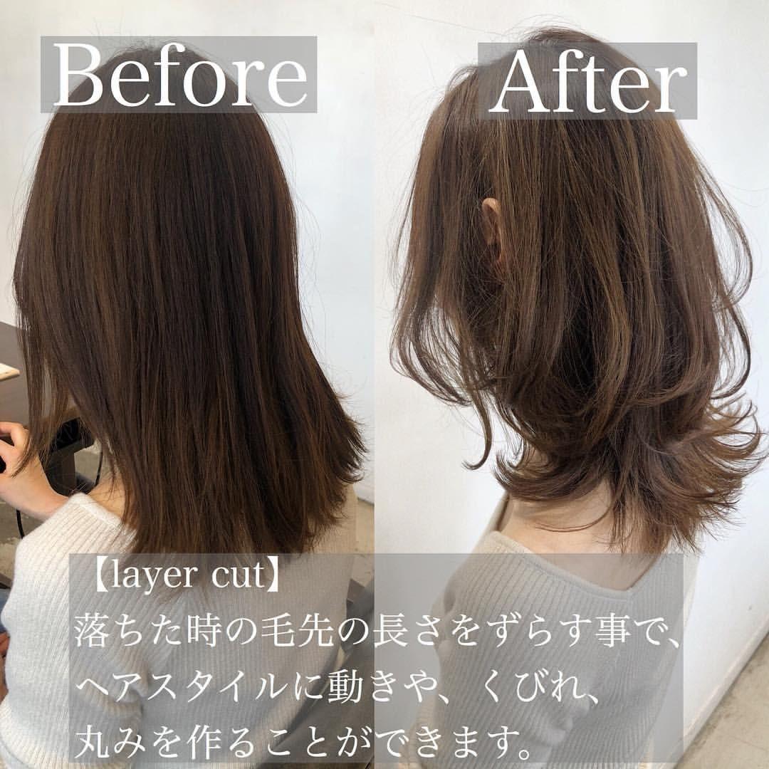 Garden 大沼圭吾 レイヤーカット 前髪カットさんはinstagramを利用し