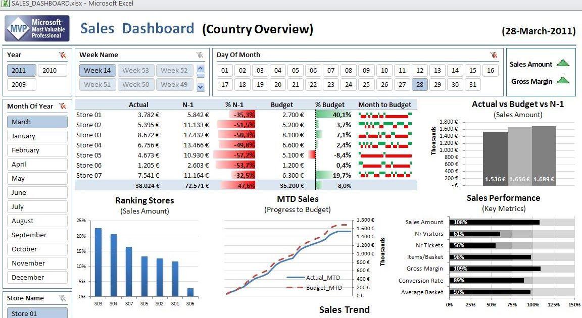 Business Intelligence Blog (BI Blog) BI Book Excel as