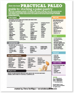 Paleo Diet Food List Practical Paleo