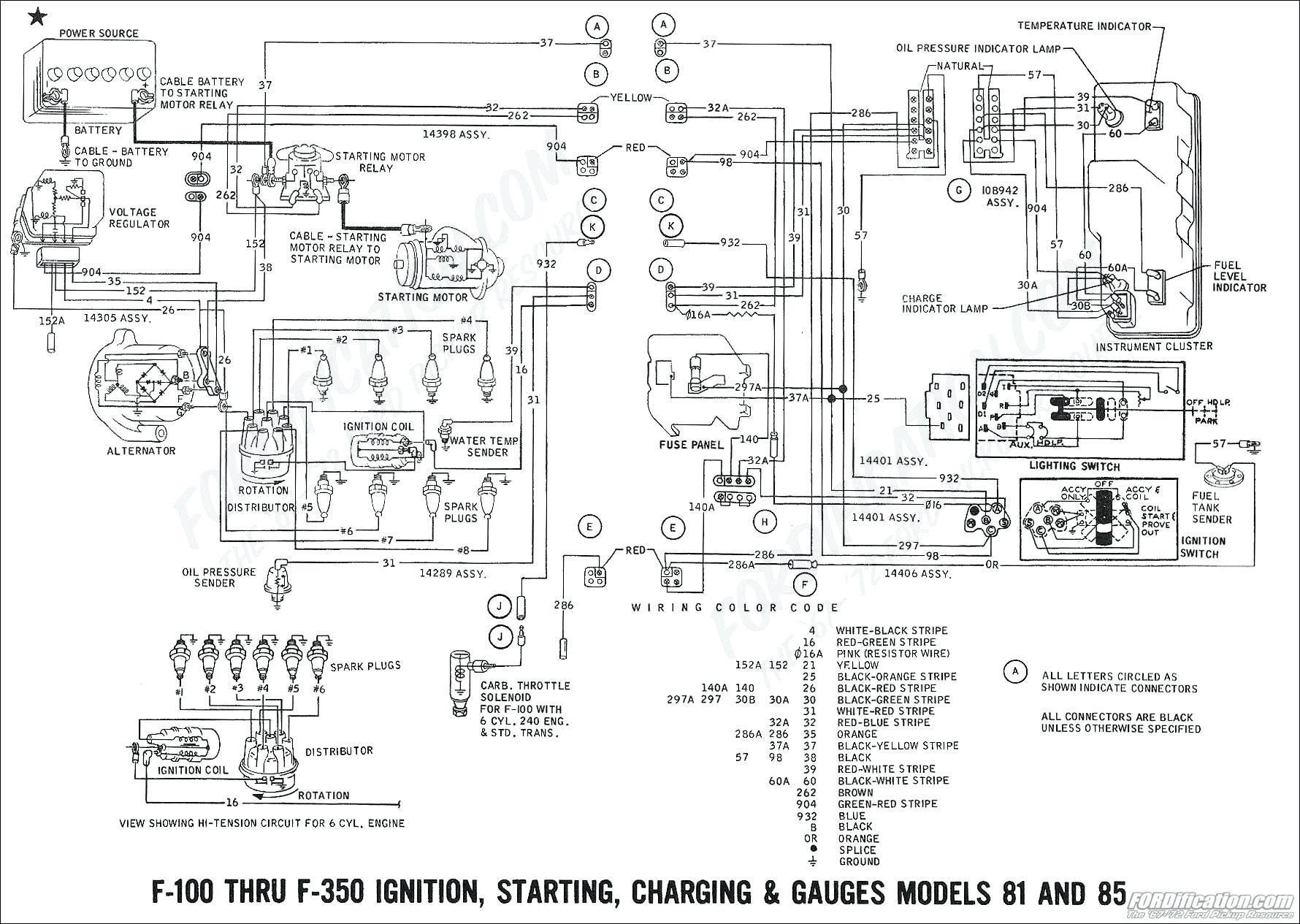 [DIAGRAM_1JK]  1985 Ford F 350 Truck Wiring Diagrams - 2004 Suzuki Xl7 Engine Diagram -  deviille.lalu.decorresine.it | 1985 6 9l Ford F 250 Diesel 4x4 Wiring Diagram |  | Wiring Diagram Resource
