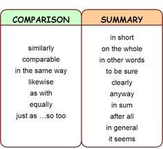 comparing phrases in english