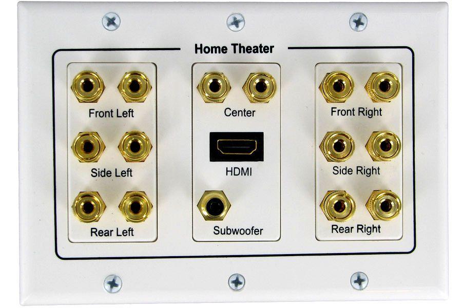 8.2 Surround Home Theater Speaker Wall Plate Banana Binding Post 3-Gang White