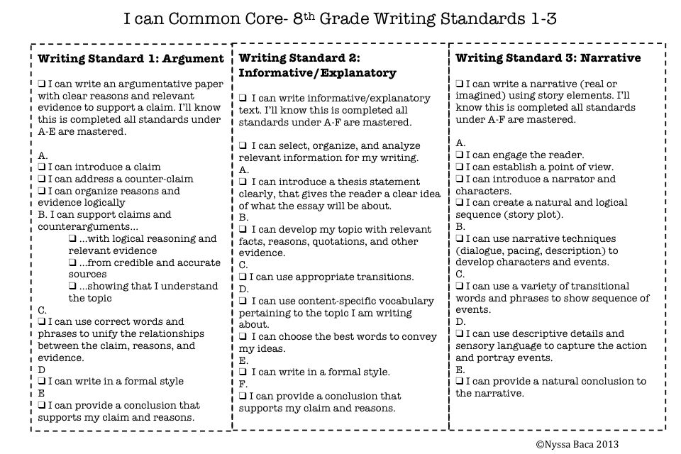 I Can Common Core Standards Unpacked For 7th And 8th Grade