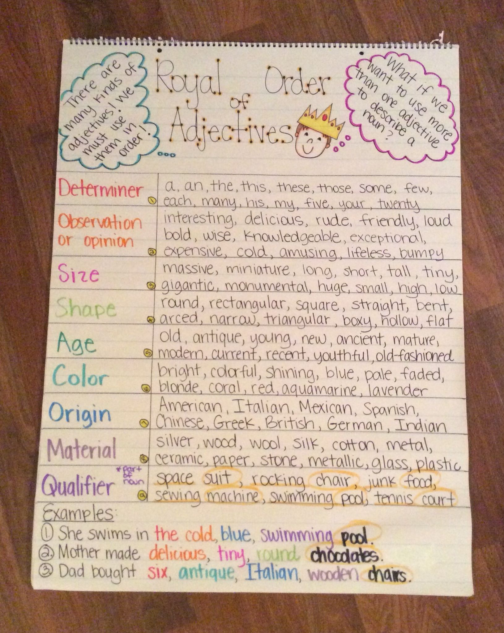 4 L 1 D Ordering Adjectives Anchor Chart Order Of Adjectives Adjective Anchor Chart Adjectives