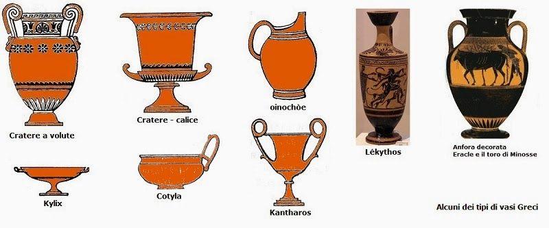 Vasi greci tipologie idria vaso per l 39 acqua for Vaso greco antico