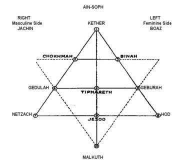 hexagrama - Pesquisa Google