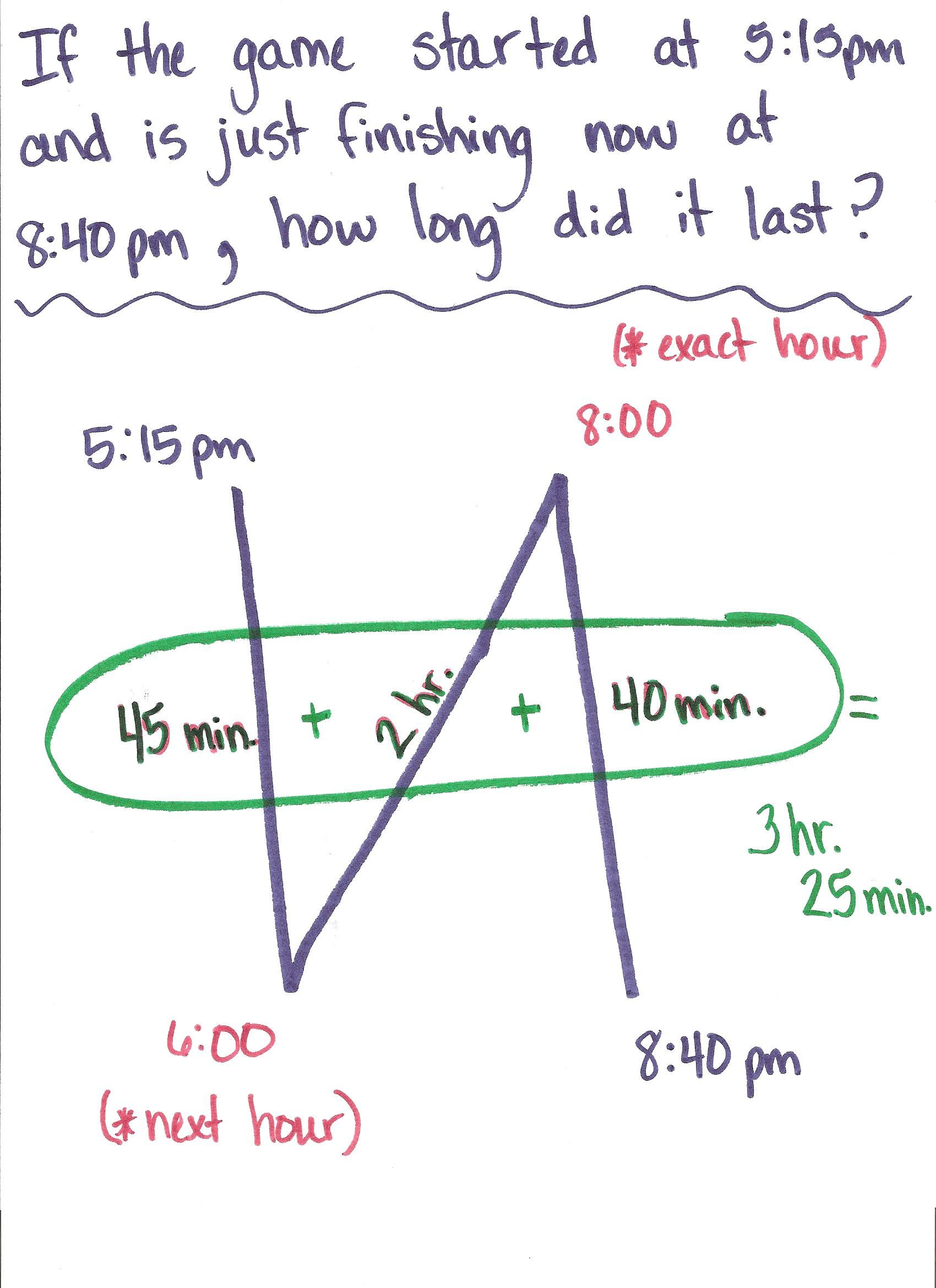 Elapsed Time Backwards N Strategy Here Is A File That