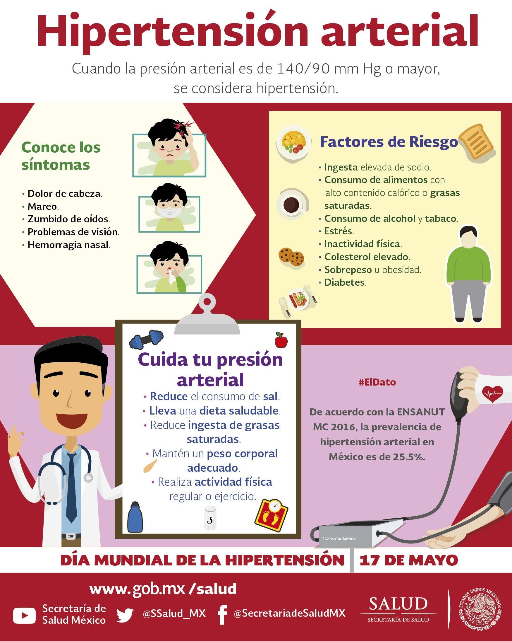 Tú Puedes Hacer Mucho Para Prevenir La Hipertensión Secretaría De Salud Gobierno Gob Mx Cosas De Enfermeria Datos De Salud Consejos Para La Salud