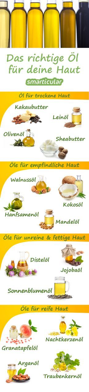Photo of Small dictionary of oils – skin care for every type