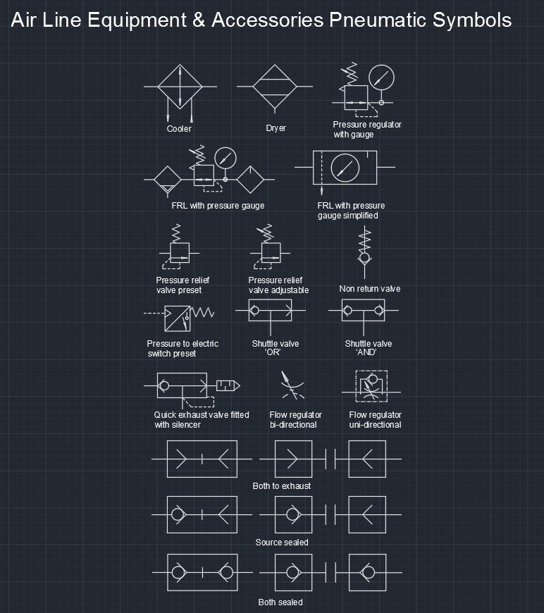 Pin By Linecad On P Amp Id Symbol Pinterest Symbols