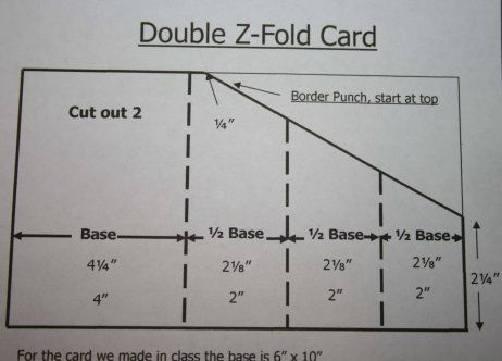 Double ZFold Card Tutorial  Tips Tricks  Tutorials