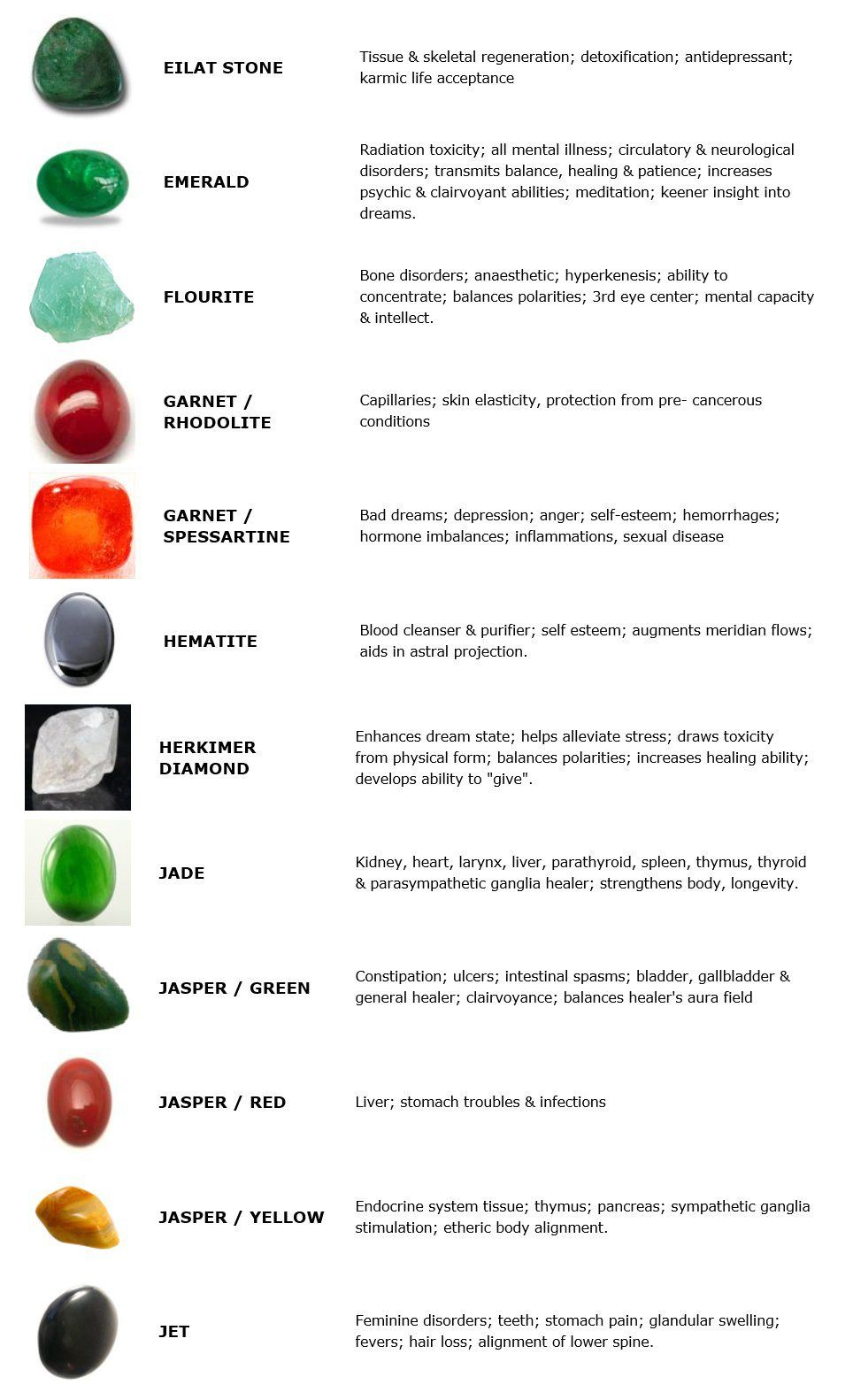 Guide To Crystals And Gemstones For Healing | Gemstones, Crystals ...
