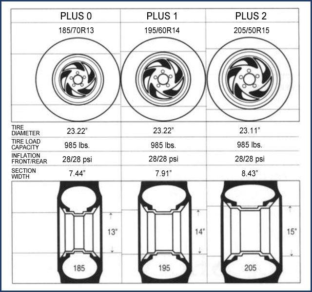 CJ's Tire & Automotive Services (With Images)