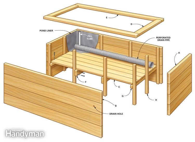 Build Your Own Self Watering Planter Step by Step The Family Handyman