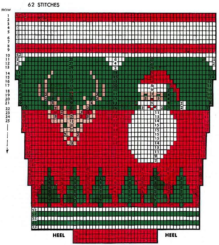 Santa and Reindeerhead Stocking Pattern #6204C chart ...