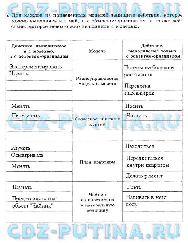Решебник русского языка горецкий