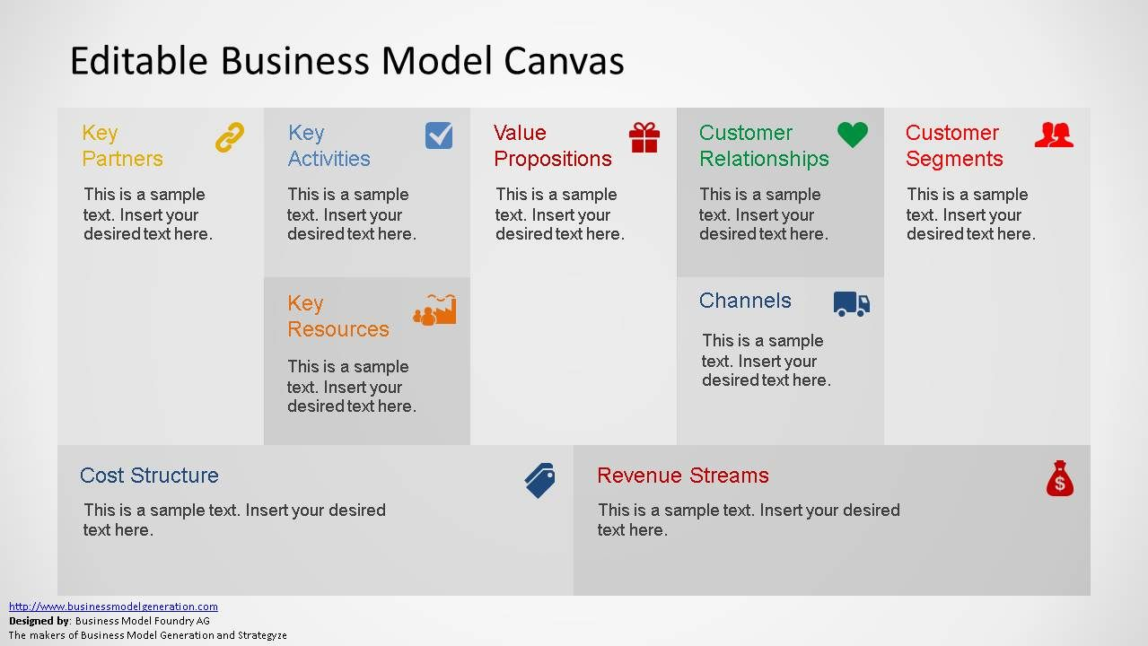 How To Use Business Models The Smart Way Business model
