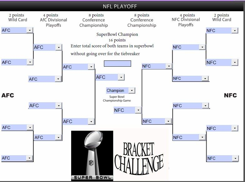 2014 Nfl Playoff Bracket Challenge With Images Nfl Playoff Bracket Nfl Playoffs Bracket Challenge