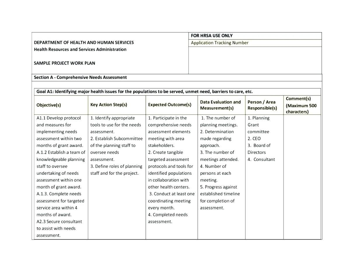 12 Needs Assessment Template For Training In