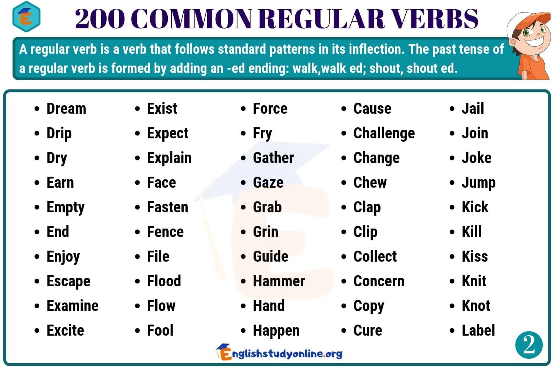 200 Important Regular Verbs Definition And Regular Verbs List English Study Online Verbos Ingles Ingles Verbos [ 1000 x 1500 Pixel ]