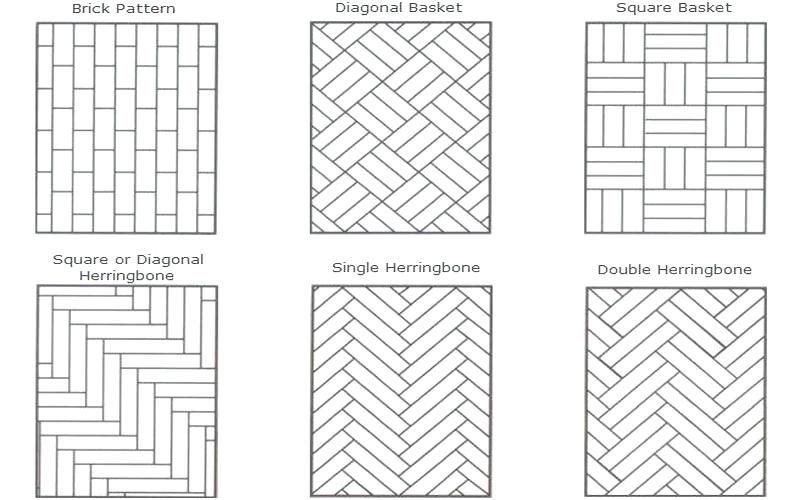 Parkett Muster Sammlung Aufreissen Abbildung