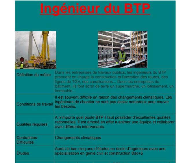 Fiche métier ingénieur BTP   DIVERS   Fiche metier, Cours ...