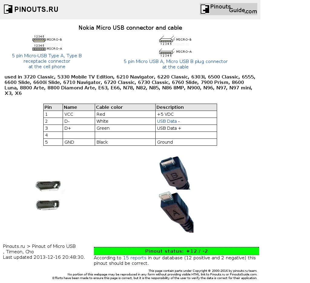 hight resolution of otg usb cable wiring diagram usb pin diagram usb connections diagram usb front
