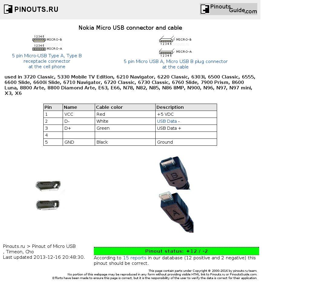 Usb Otg Cable Wiring Diagram Wiring Diagram Schematic Online Usb Otg Usb Type A