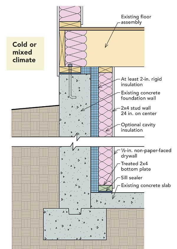 When Finishing A Basement It Pays To Consider Moisture Management Air Sealing And Insulation Basement Insulation Insulating Basement Walls Basement Walls