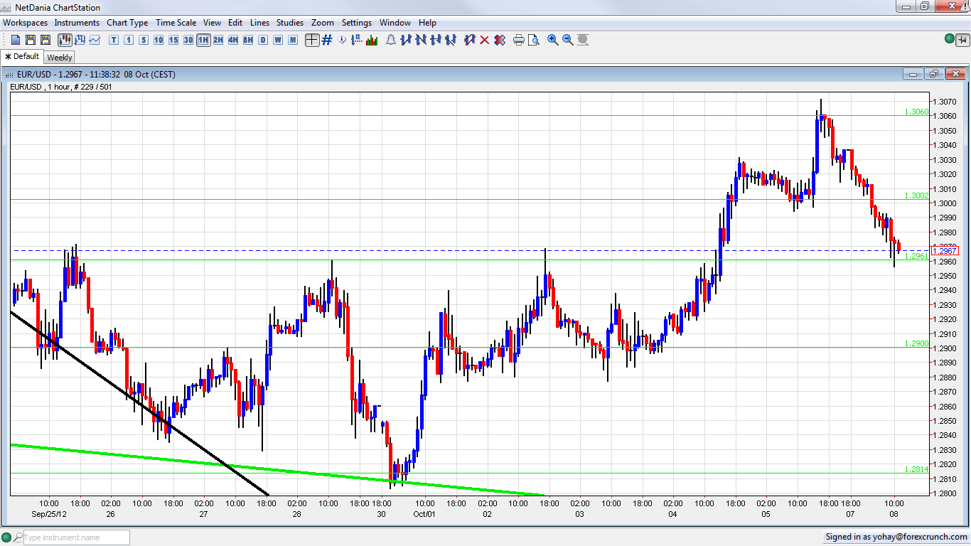 Usd Jpy Live Forex Chart And Youd Be A Fool To The