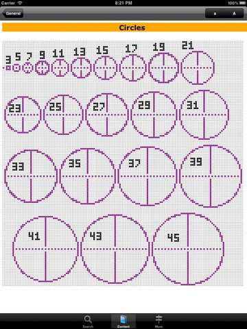 Circle Chart Pinterest Minecraft Ideas Chart And Diagram