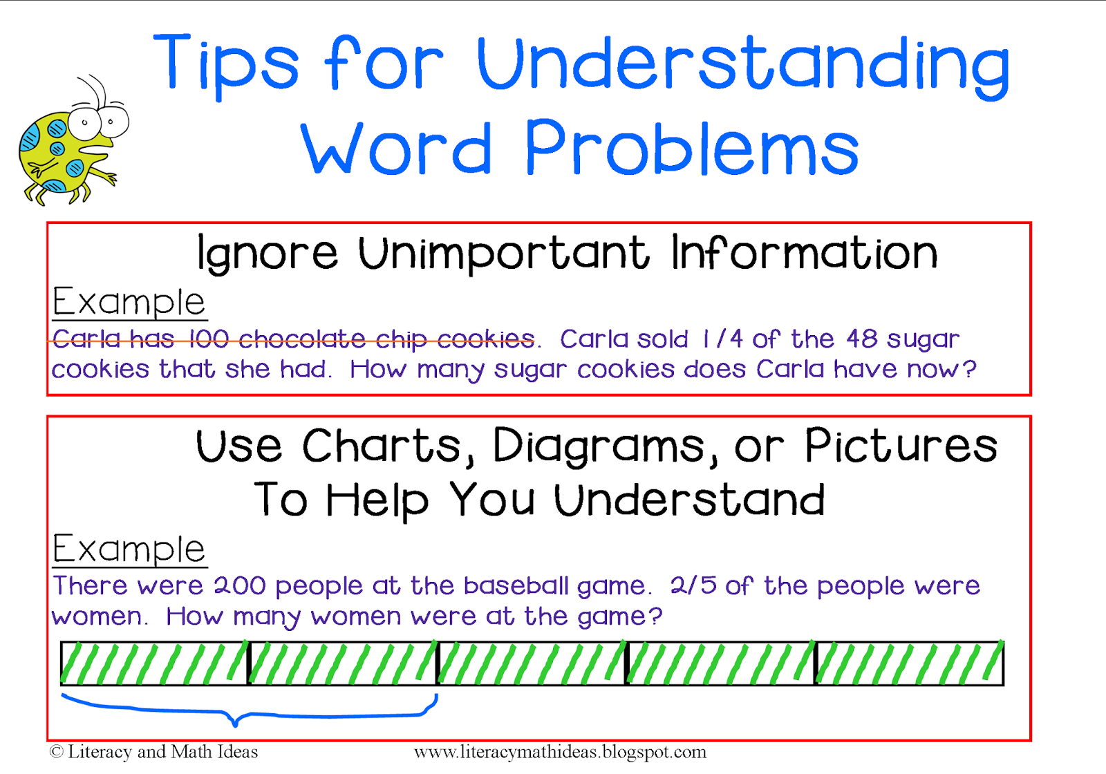 Integrating Reading With Math The Blog Post Has Helpful