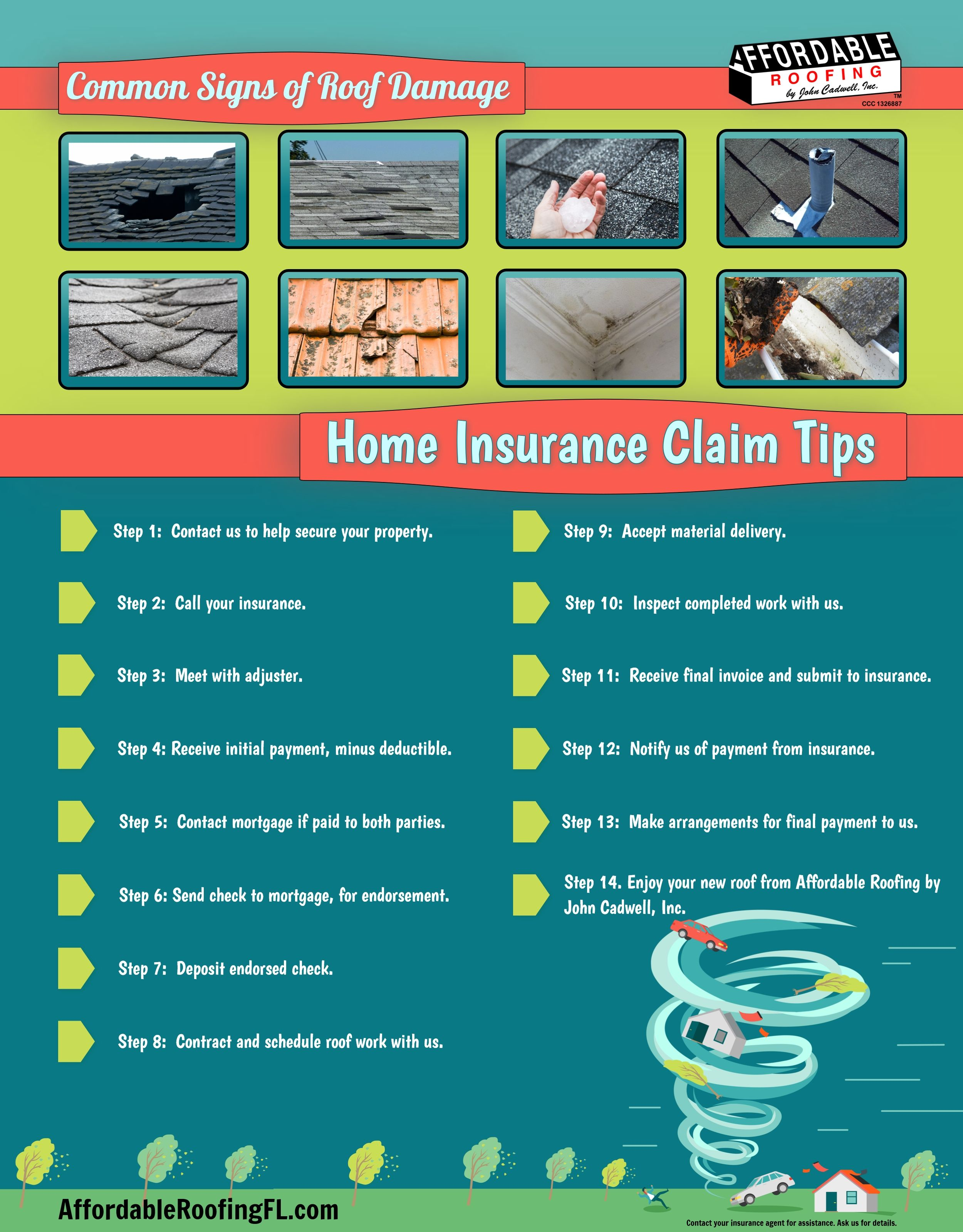 Signs Of Roof Damage And Helpful Guideline For Homeowners And Their Insurance Roof Damage Claim Affordableroofingfl Com With Images Roof Damage Roofing Roof