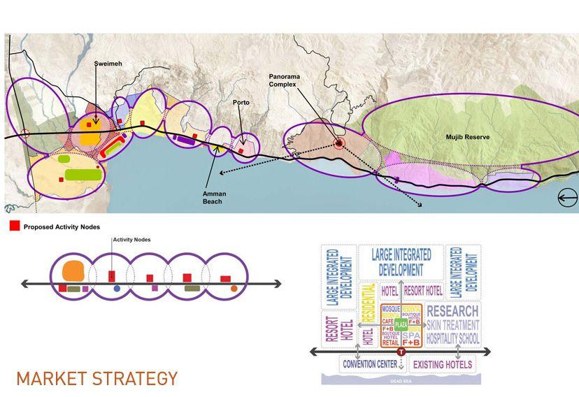Dead Sea Development Zone Detailed Master Plan Master