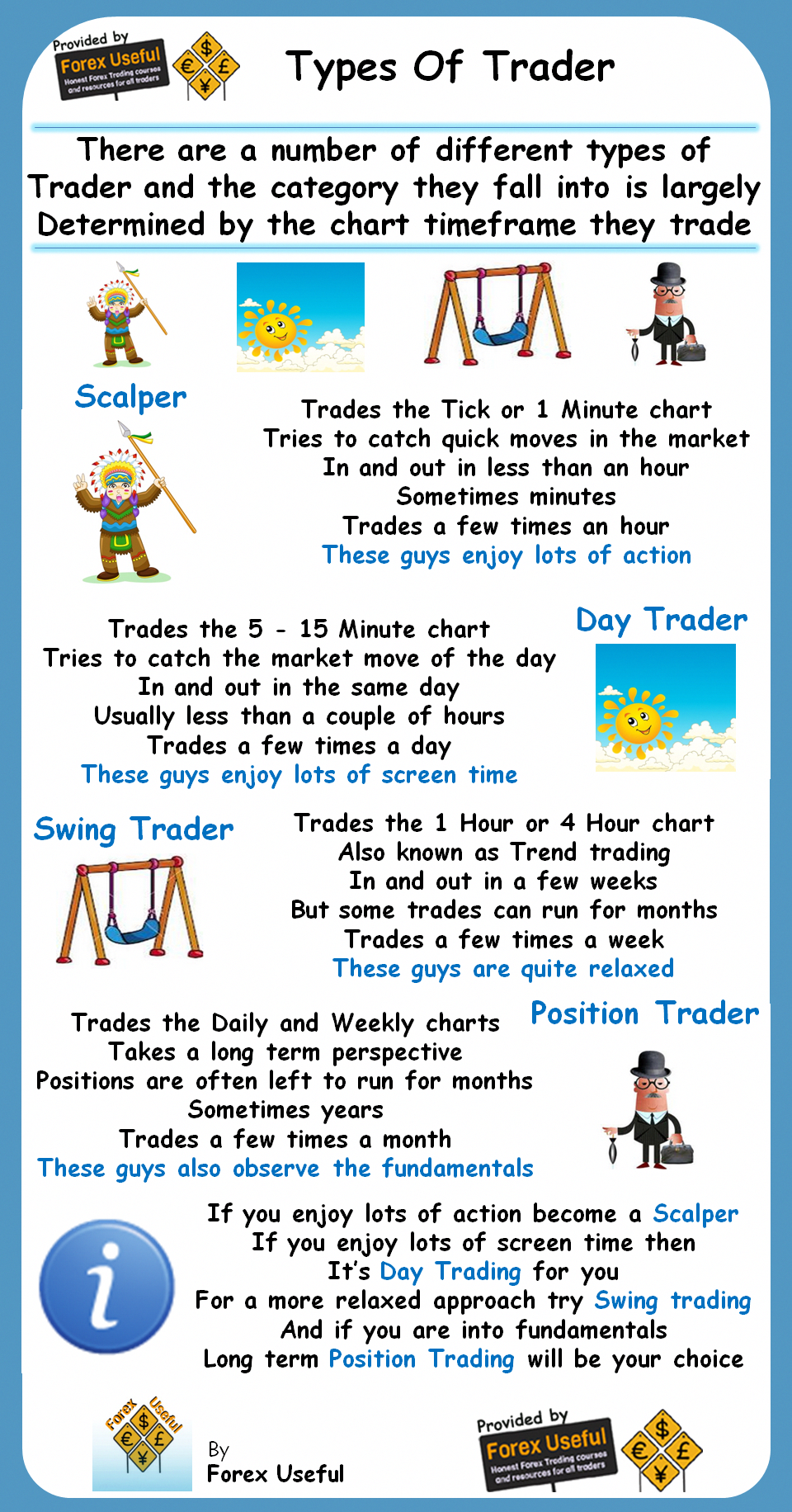 Learn to Trade Forex Forex trading, Online trading