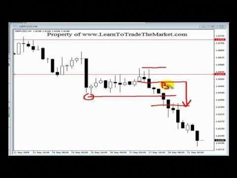 Trading forex with confluence and price action signals nial