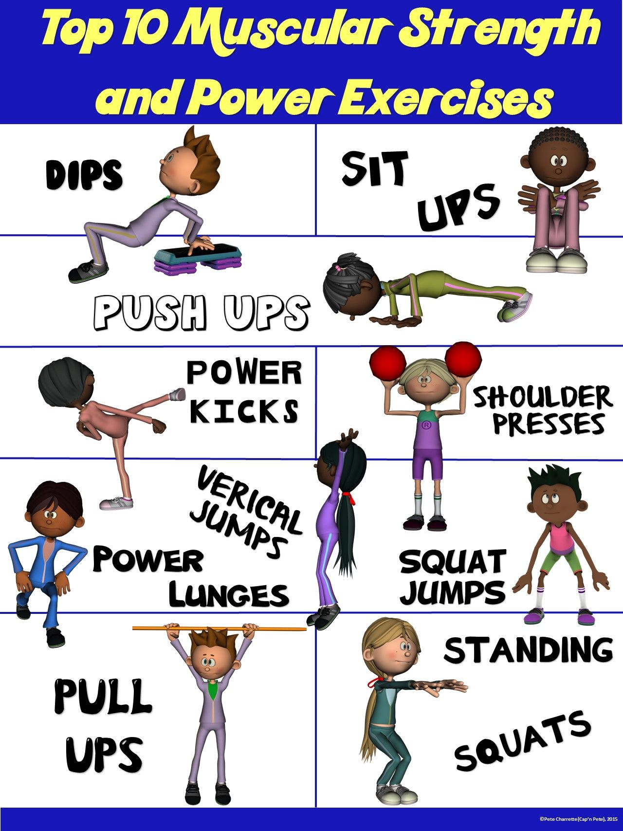 Pe Poster Top 10 Muscular Strength And Power Exercises Muscular