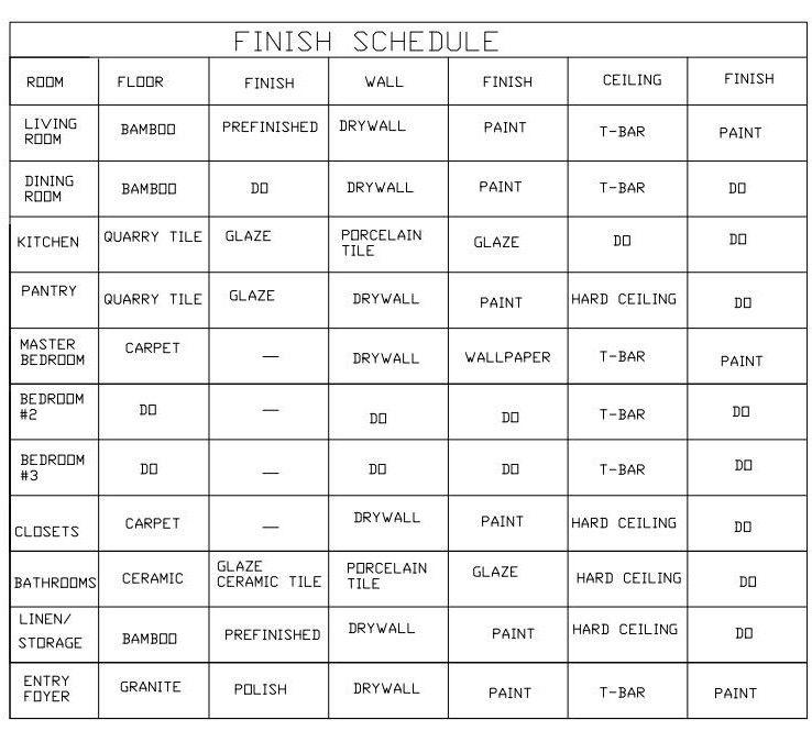 Interior Design Finish Schedule Example 15 Fantastic