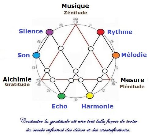 Rythme Silence Son Echo Ed6960e7dc4f88744f8a17a959a5e39f