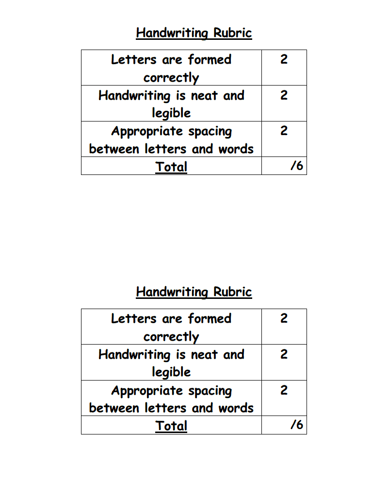 how to grade handwriting