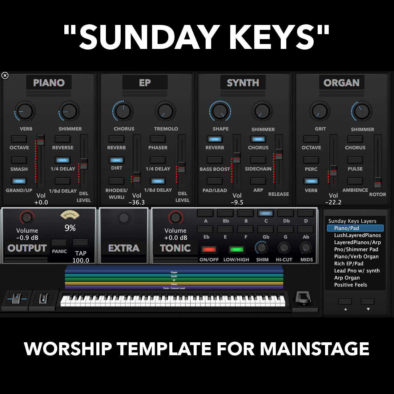 Pin by Social Co on Music | Key, Templates, Patch design