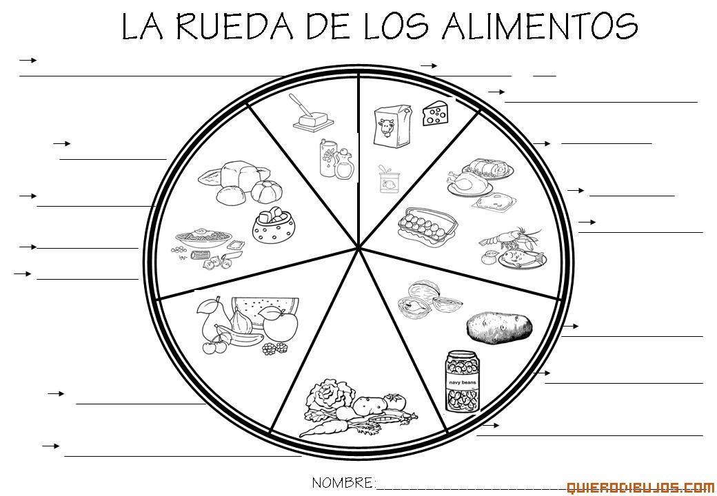 17 mejores imágenes sobre alimentos en Pinterest | Dibujo, Español ...