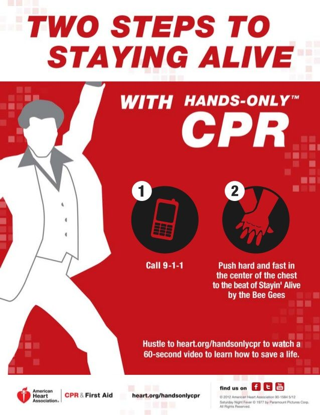 Hands Only Cpr Poster Google Search Cpr Pinterest Cpr
