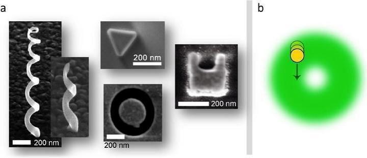 A 3D Printhead with Single Atom Precision? Enter the Nanobeacon http://3dprint.com/77424/atom-precise-nanobeacon/…