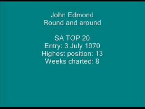 John Edmond - Round and around.wmv