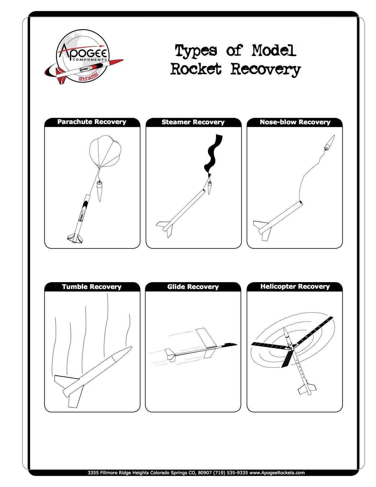 Types of Model Rocket Recovery: Parachute, Streamer, Nose