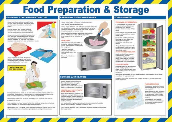 Kitchen Workplace Safety Posters Safety Posters Food Storage Safety Food Safety Posters Food Preparation